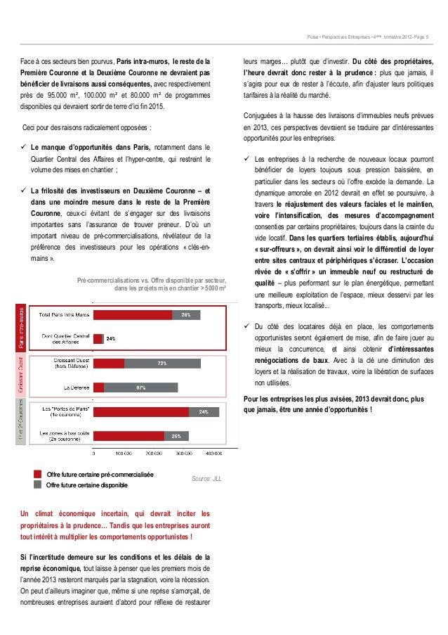 Pulse • Perspectives Entreprises • 4ème trimestre 2012- Page 5Face à ces secteurs bien pourvus, Paris intra-muros, le rest...