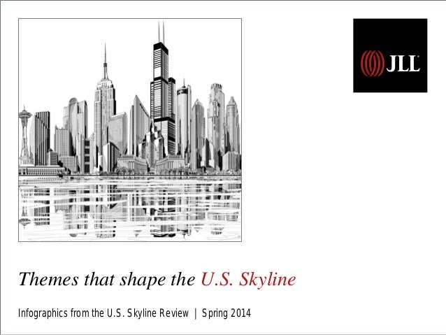 Themes that shape the U.S. Skyline Infographics from the U.S. Skyline Review   Spring 2014