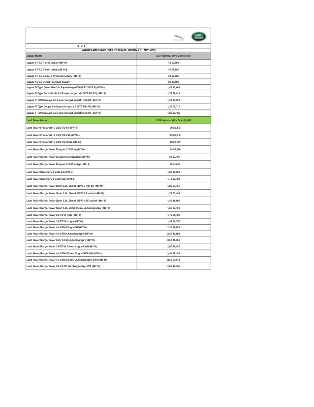 Jaguar land rover india price list may 2014 for Sliding gate motor price in india