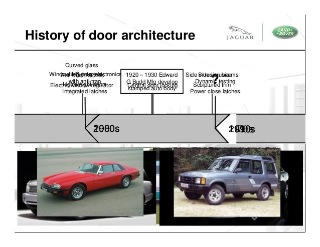 Integrated door research at JLR \u2022 Questions; 3.  sc 1 st  SlideShare & Jaguar Land Rover and the future of automotive doors: Lightweight and\u2026