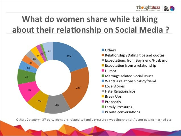 What Do Women Talk About