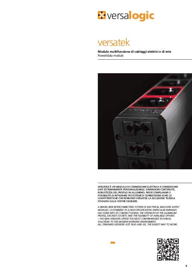 Cablaggio elettrico 30 amp RV