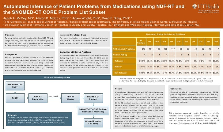 Automated Inference of Patient Problems from Medications using NDF-RT andthe SNOMED-CT CORE Problem List SubsetJacob A. Mc...
