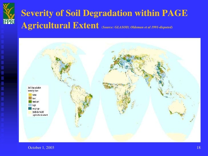 Land uses other natural resources uses and food security for Natural resources soil uses