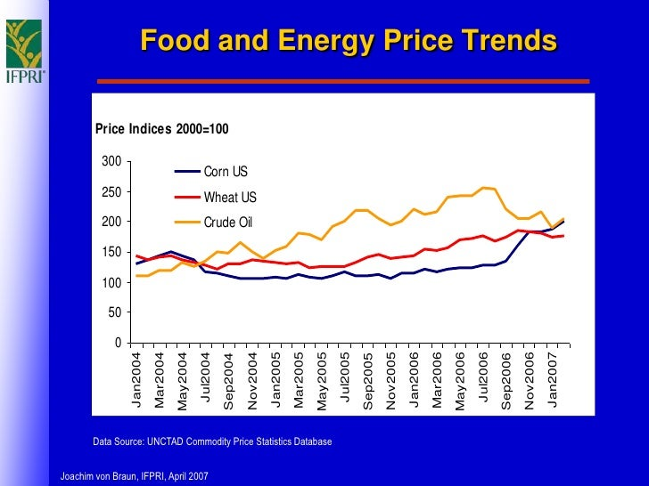 food vs fuel essay Food versus fuel the global population continues to grow, in places at an alarming rate, and will need to be fed and will expect to live an improved life style, consuming more energy.