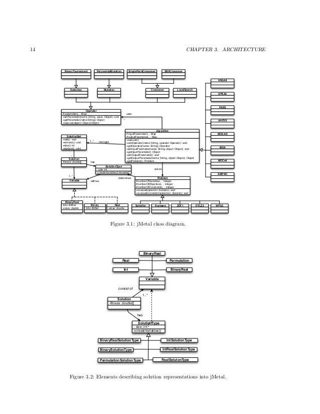 Jmetal4.5.user manual