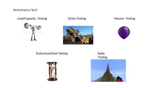 Performance Test?