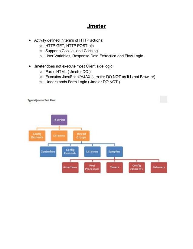 Jmeter memory profiling, server-side monitoring, memory and cpu monit…