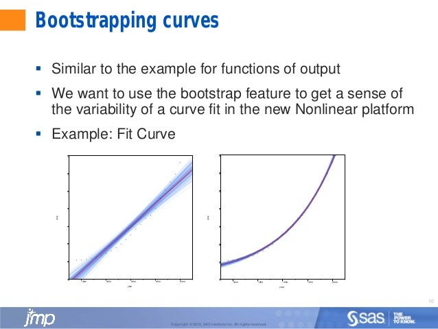 Bootstrapping (statistics)