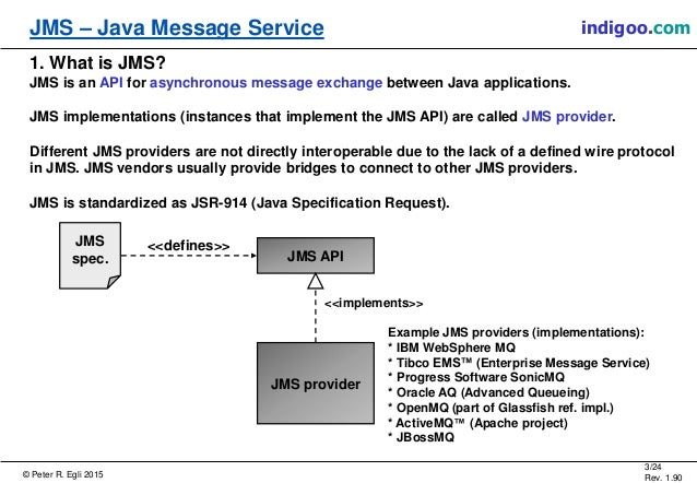 JMS - Java Messaging Service