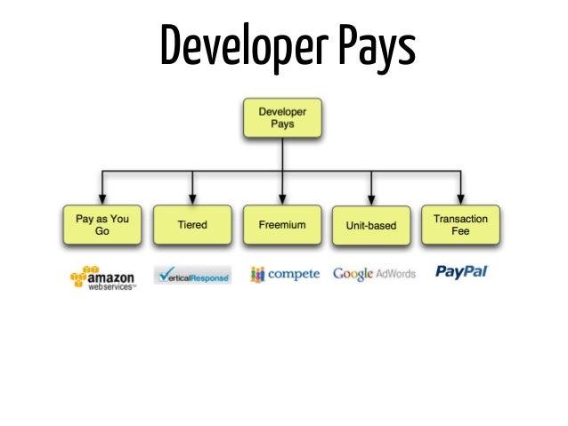 Developer Pays