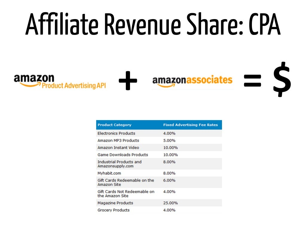 Binary options affiliate revenue share