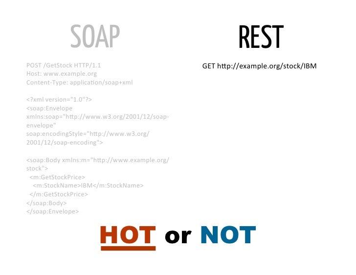 SOAP                                             RESTPOST /GetStock HTTP/1.1                     GET hXp://example...