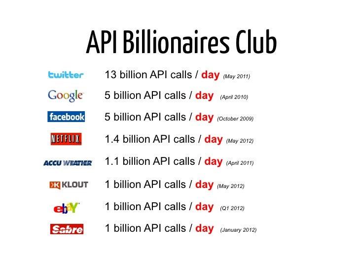 API Billionaires Club  13 billion API calls / day (May 2011)  5 billion API calls / day     (April 2010)  5 billion API ca...