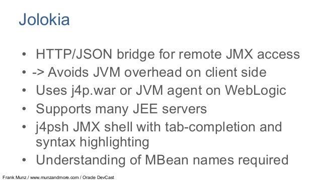 WebLogic JMX for DevOps