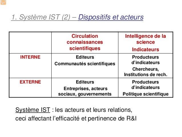 1. Système IST (2) – Dispositifs et acteurs                       Circulation           Intelligence de la                ...