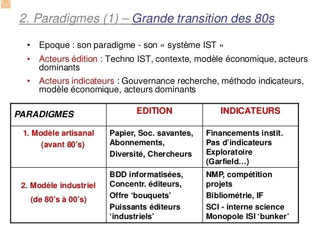 2. Paradigmes (1) – Grande transition des 80s  • Epoque : son paradigme - son « système IST »  • Acteurs édition : Techno ...