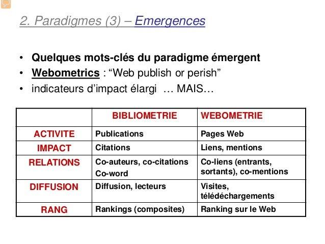 """2. Paradigmes (3) – Emergences• Quelques mots-clés du paradigme émergent• Webometrics : """"Web publish or perish""""• indicateu..."""