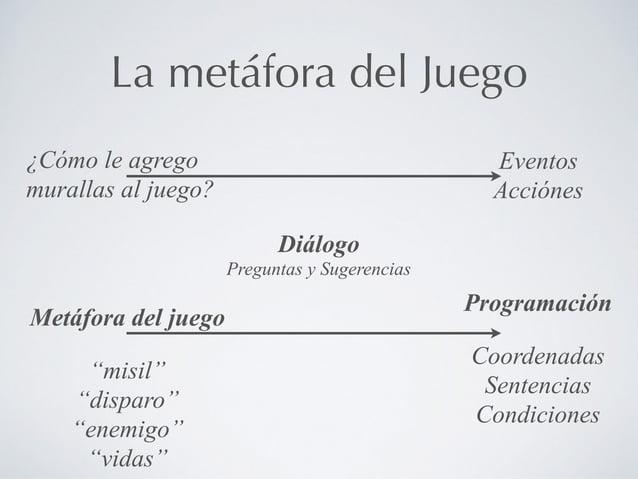 La metáfora del Juego Diálogo Preguntas y Sugerencias ¿Cómo le agrego murallas al juego? Eventos Acciónes Metáfora del j...