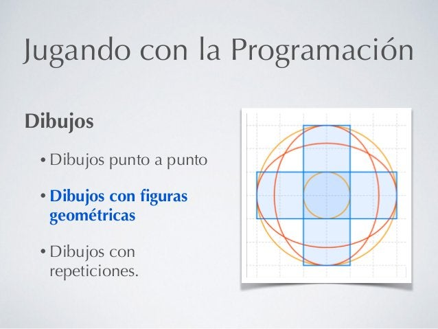 Jugando con la Programación Dibujos • Dibujos punto a punto • Dibujos con figuras geométricas • Dibujos con repeticiones.