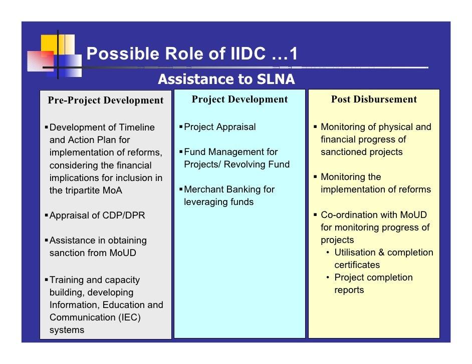 Possible Role of IIDC …1                            Assistance to SLNA Pre-Project Development          Project Developmen...