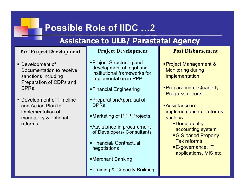 Possible Role of IIDC …2                 Assistance to ULB/ Parastatal Agency Pre-Project Development      Project Develop...