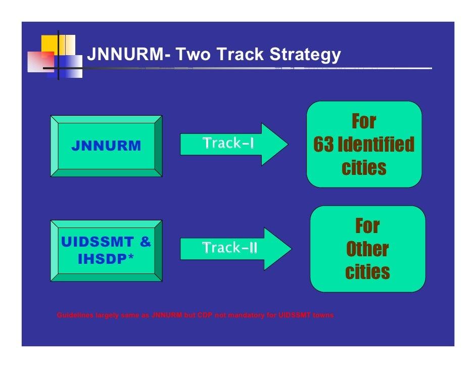 JNNURM- Two Track Strategy                                                                             For      JNNURM    ...