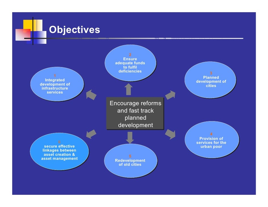 Objectives                               2                          Ensure                       adequate funds           ...