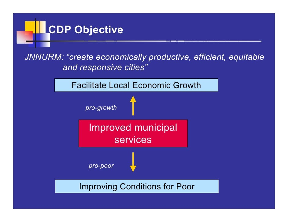 """CDP Objective  JNNURM: """"create economically productive, efficient, equitable        and responsive cities""""             Fac..."""