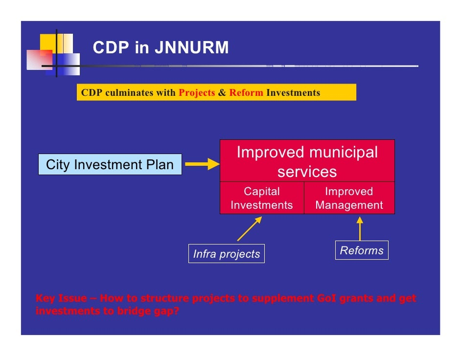 CDP in JNNURM          CDP culminates with Projects & Reform Investments                                            Improv...