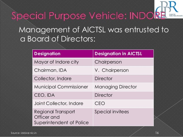 Management of AICTSL was entrusted to a Board of Directors: Source: idd.kar.nic.in 16 Designation Designation in AICTSL Ma...