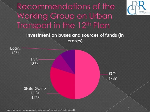 GOI 6789 State Govt./ ULBs 4128 Pvt. 1376 Loans 1376 Investment on buses and sources of funds (in crores) source: planning...