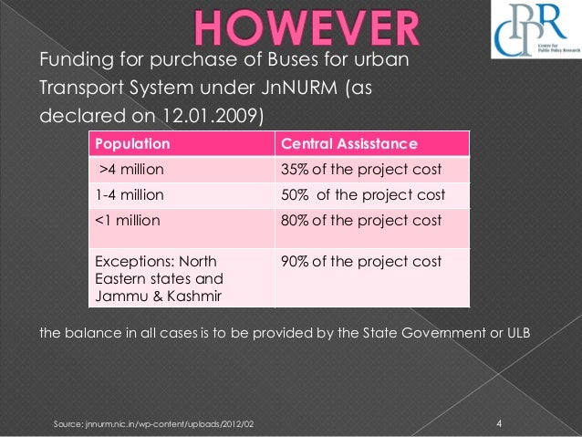 Funding for purchase of Buses for urban Transport System under JnNURM (as declared on 12.01.2009) the balance in all cases...