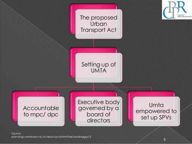The proposed Urban Transport Act Setting up of UMTA Accountable to mpc/ dpc Executive body governed by a board of director...