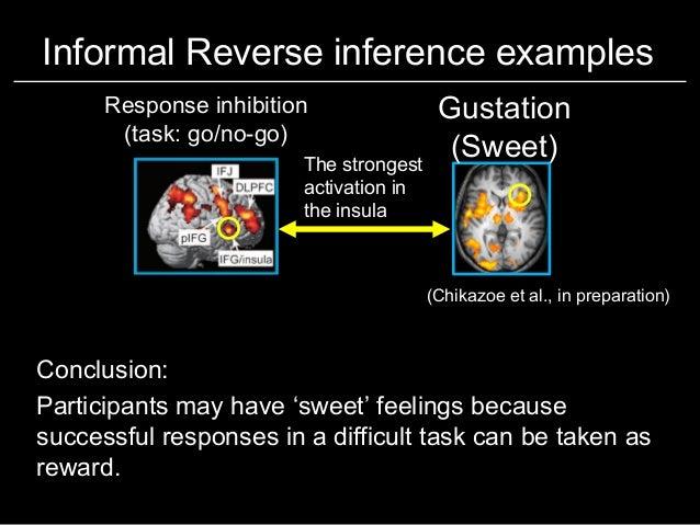 reverse inference problem