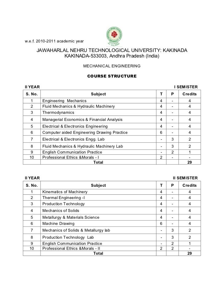 Jntuk Dap B Tech Mechanical Engineering Syllabus Of B