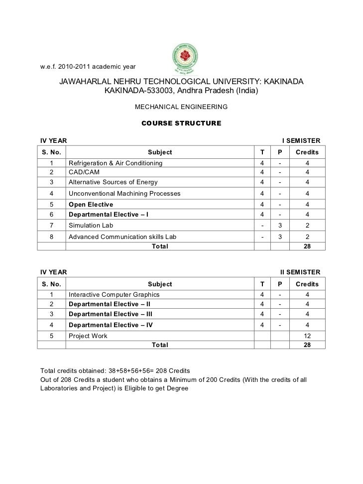 physics lab manual for engineering 1st year