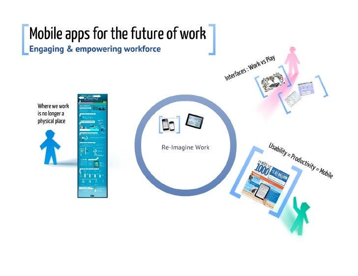 The Digital Doha Summit - Mobile, Jo aggarwal