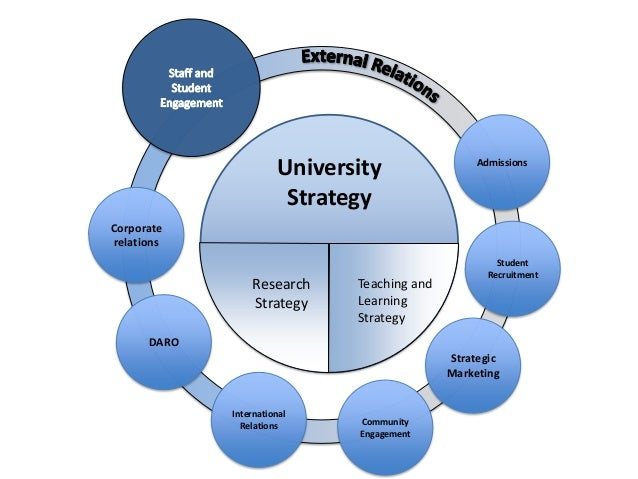 The role of digital communications in creating an evidence-based Univ…