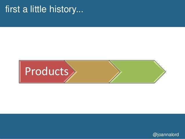 Joanna Lord at SIC2012 - Rethinking Customer Acquisition Slide 2