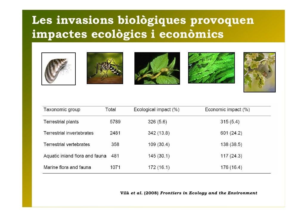Joan Pino - Les invasions biològiques a Catalunya primera avaluació Slide 3