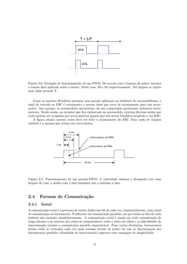 Figura 2.6: Exemplo de funcionamento de um PWM. De acordo com a largura do pulso, teremos a tens˜ao final aplicada sobre o ...