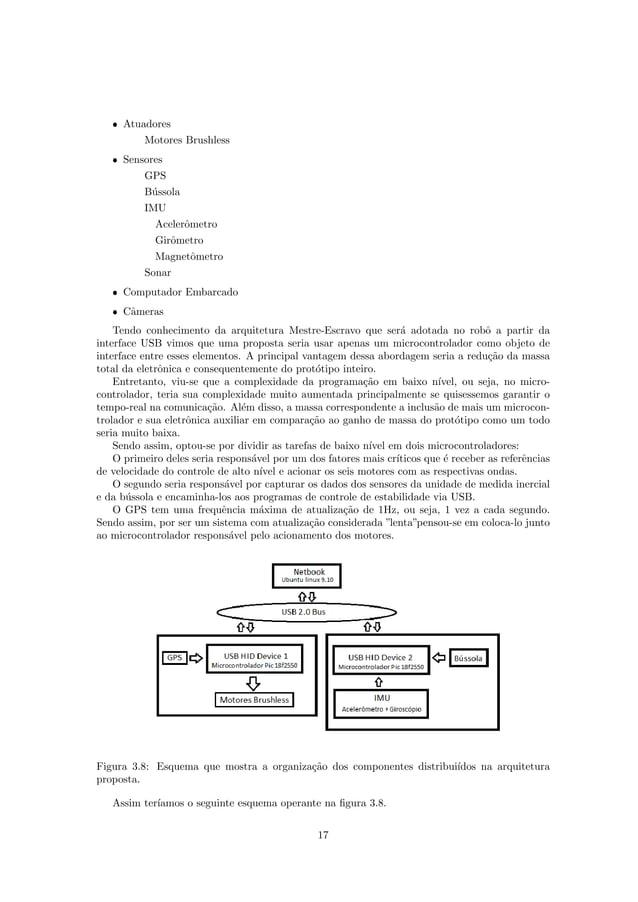 ˆ Atuadores Motores Brushless ˆ Sensores GPS B´ussola IMU Acelerˆometro Girˆometro Magnetˆometro Sonar ˆ Computador Embarc...