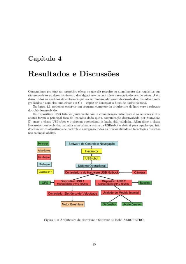 Cap´ıtulo 4 Resultados e Discuss˜oes Conseguimos projetar um prot´otipo eficaz no que diz respeito ao atendimento dos requi...