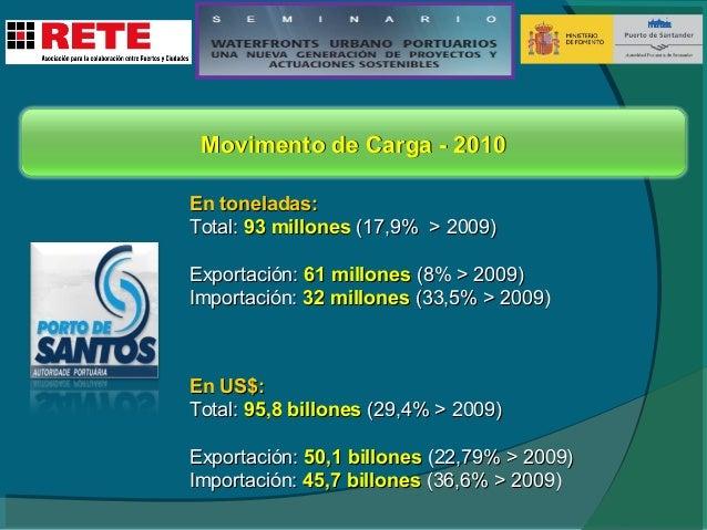 Movimiento de Carga - 2010 18.2%  35.3%  Carga General  46.5%  Sólidos a Granel Líquido a Granel  96,1 En milliones de ton...
