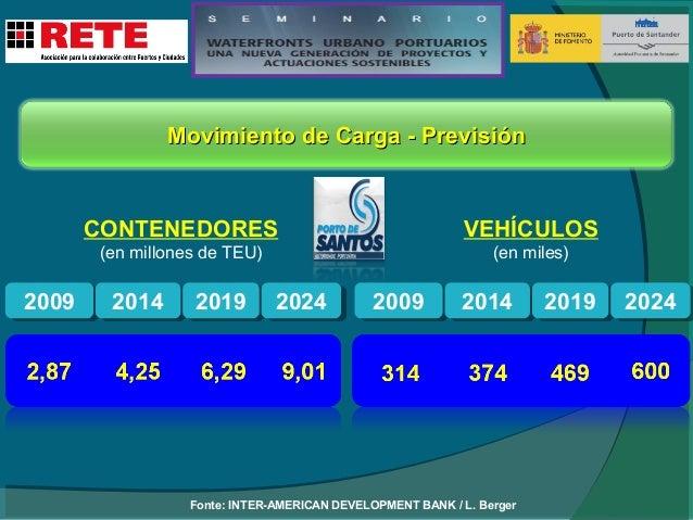 230  93  Fonte: CODESP  2010  M  es hõ il  de  e on T  no s/a da la  2024