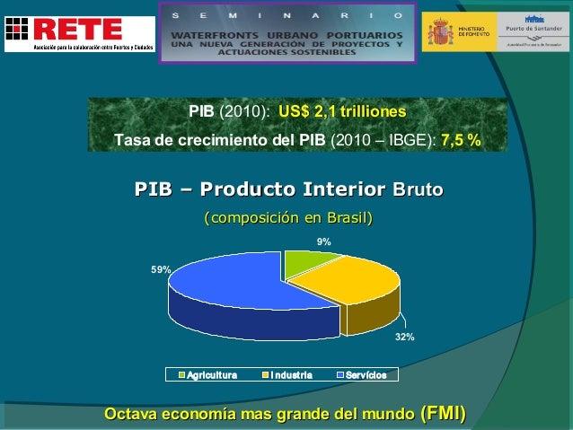 Balança Comercial – Brasil x Espanha  Exportações  Período 2008 2009 2010  Peso Líquido (Kg) 4.045.886.632 10.259.677.972 ...