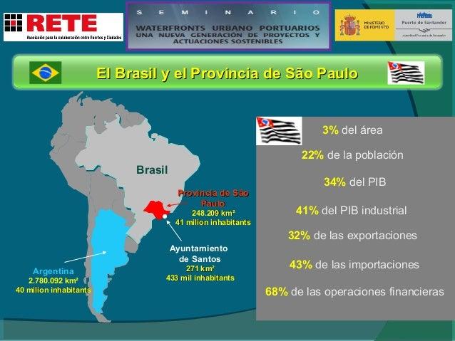 El Brasil y el Provincia de São Paulo 45% del mercado mundial de aviones de tamaño mediano  El mayor productor mundial de ...