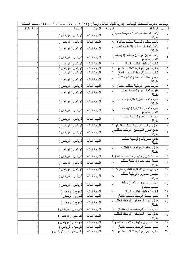 )رجال ( العامة للنيابة اإلدارية الوظائف لـمفاضلة المدرجة الوظائف(24/03/1440--28/03/1440حسب )المنطقة ت...