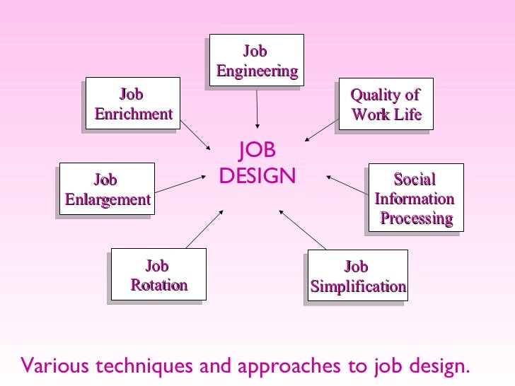 job redesign approaches